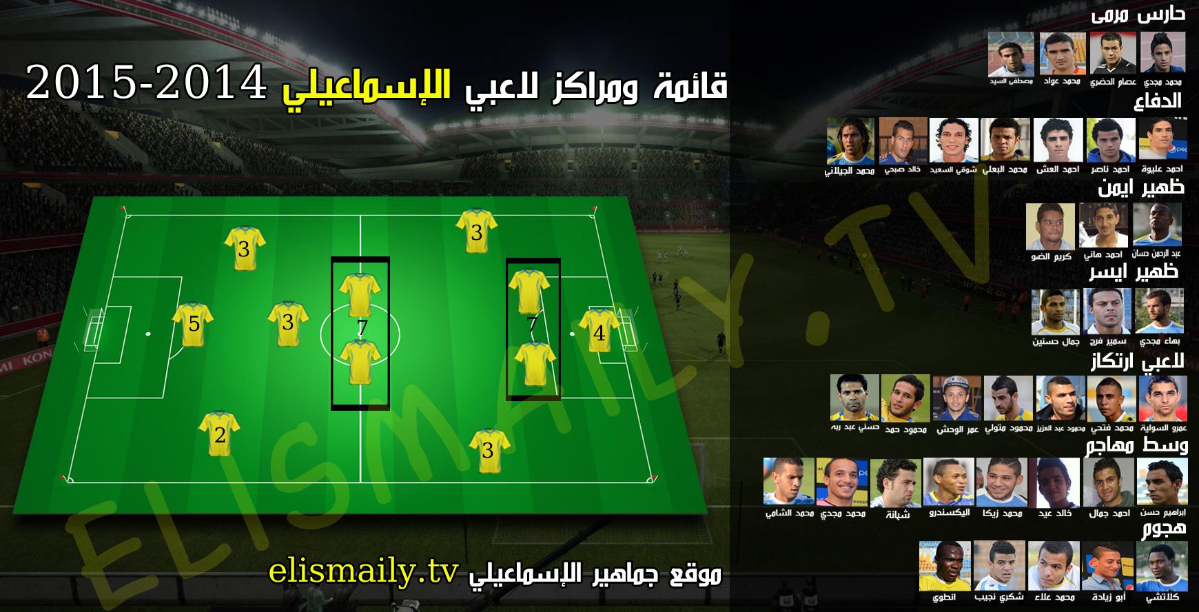 Football Field 3D View 1