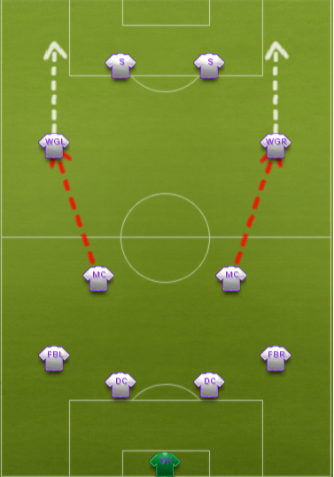 formation1